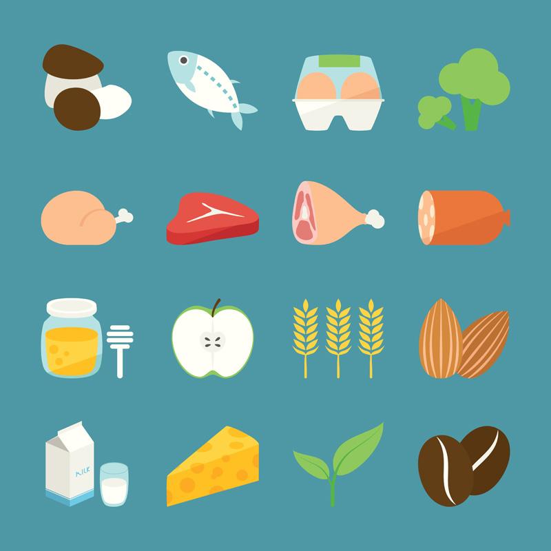 Tipologie dei prodotti alimentari